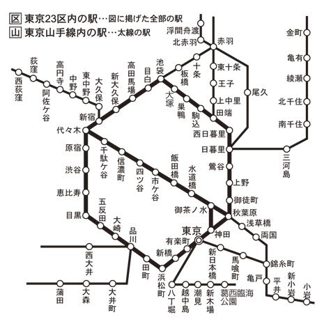 JRキップ東京都区内