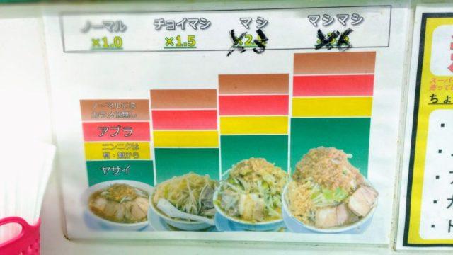 米子の二郎系ラーメン「今を粋きろ米子店」